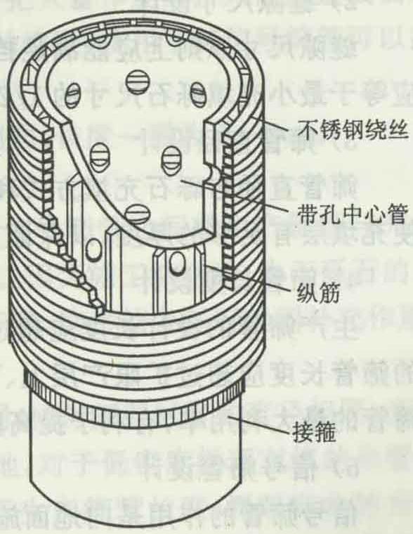 筛管结构图
